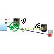 Αυτοματοποίηση δεξαμενής με αντλιοστάσιο με SMS μηνύματα
